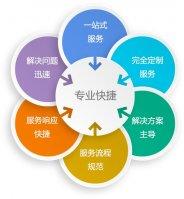 深圳罗湖区IT外包服务公司_10年专注电脑网络维修